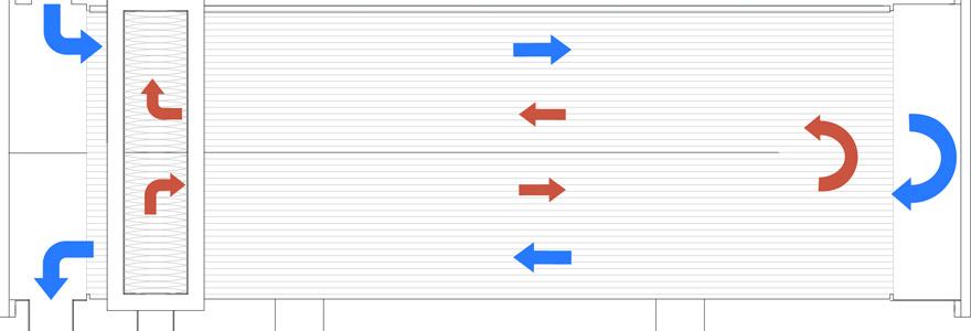 Schéma de principe d'un échangeur à plaque